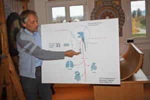 Musiktherapeut Thomas Schröter erklärt den Vagusnerv als den wichtigsten Nerv im parasympathischen System.